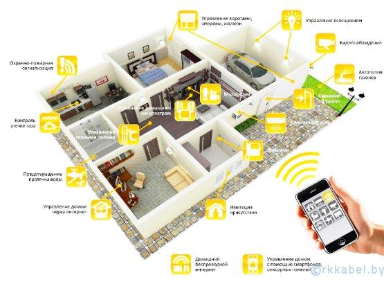 Умный дом, как создать своими руками - rkkabel.by